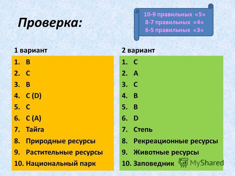Проверка: 1 вариант 1. B 2. C 3. B 4. C (D) 5. C 6. C (A) 7. Тайга 8. Природные ресурсы 9. Растительные ресурсы 10. Национальный парк 2 вариант 1. C 2. A 3. C 4. B 5. B 6. D 7. Степь 8. Рекреационные ресурсы 9. Животные ресурсы 10. Заповедник 10-9 пр