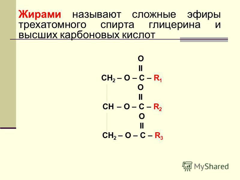 Жирами называют сложные эфиры трехатомного спирта глицерина и высших карбоновых кислот O II СН 2 – О – С – R 1 O II СН – О – С – R 2 O II СН 2 – О – С – R 3