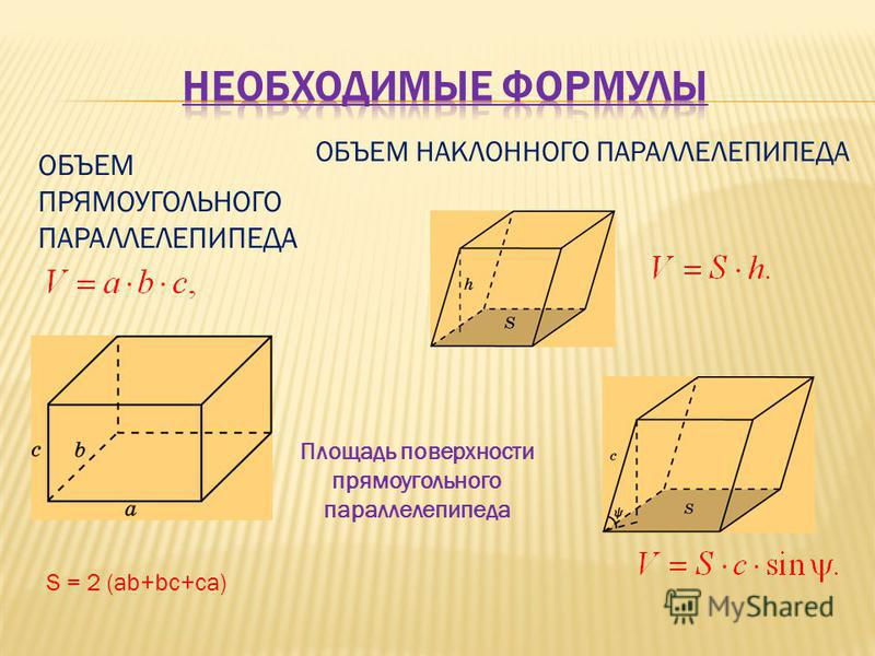 ОБЪЕМ ПРЯМОУГОЛЬНОГО ПАРАЛЛЕЛЕПИПЕДА ОБЪЕМ НАКЛОННОГО ПАРАЛЛЕЛЕПИПЕДА Площадь поверхности прямоугольного параллелепипеда S = 2 (ab+bc+ca)