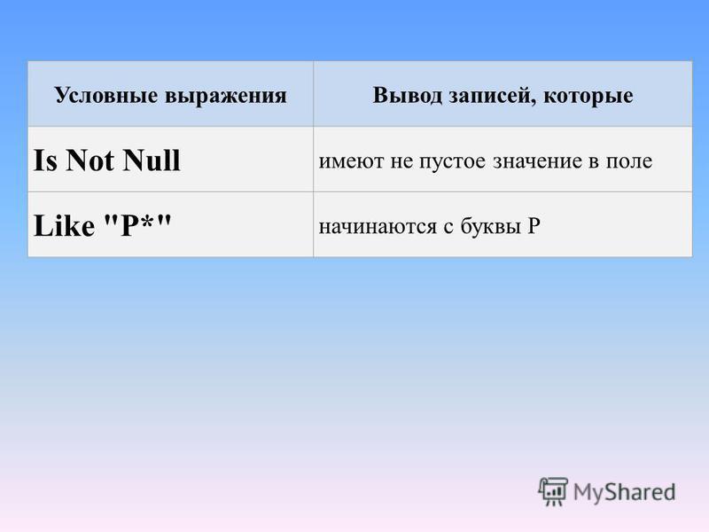 Условные выражения Вывод записей, которые Is Not Null имеют не пустое значение в поле Like Р* начинаются с буквы Р