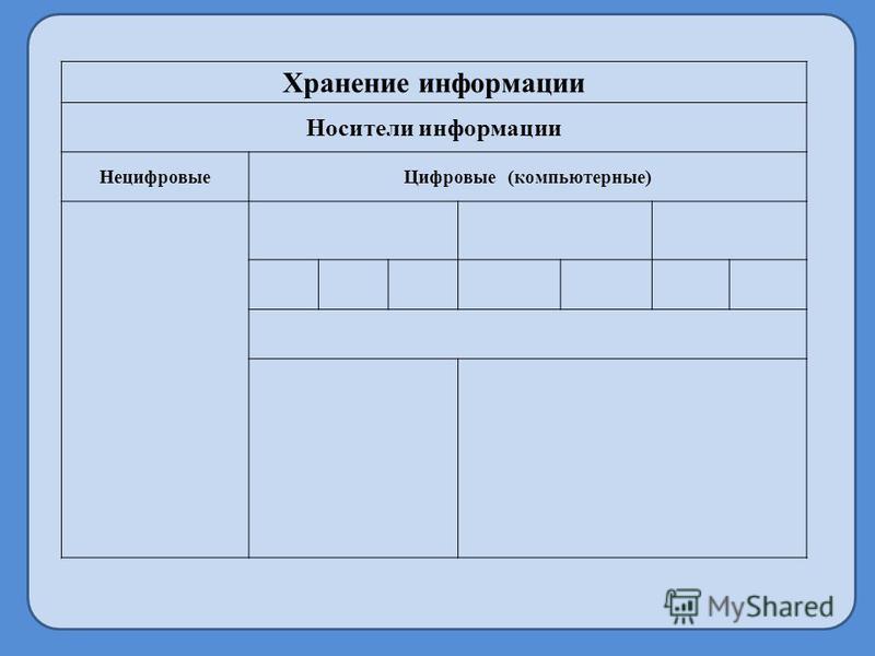 Хранение информации Носители информации Нецифровые Цифровые (компьютерные)