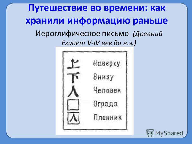 Путешествие во времени: как хранили информацию раньше Иероглифическое письмо (Древний Египет V-IV век до н.э.)