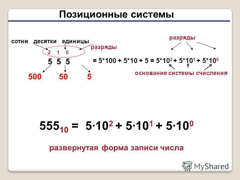 Позиционные системы 5 5 5 2 1 0 разряды сотни десятки единицы 550500 = 5*100 + 5*10 + 5 = 5*10 2 + 5*10 1 + 5*10 0 555 10 = 5·10 2 + 5·10 1 + 5·10 0 развернутая форма записи числа основание системы счисления разряды