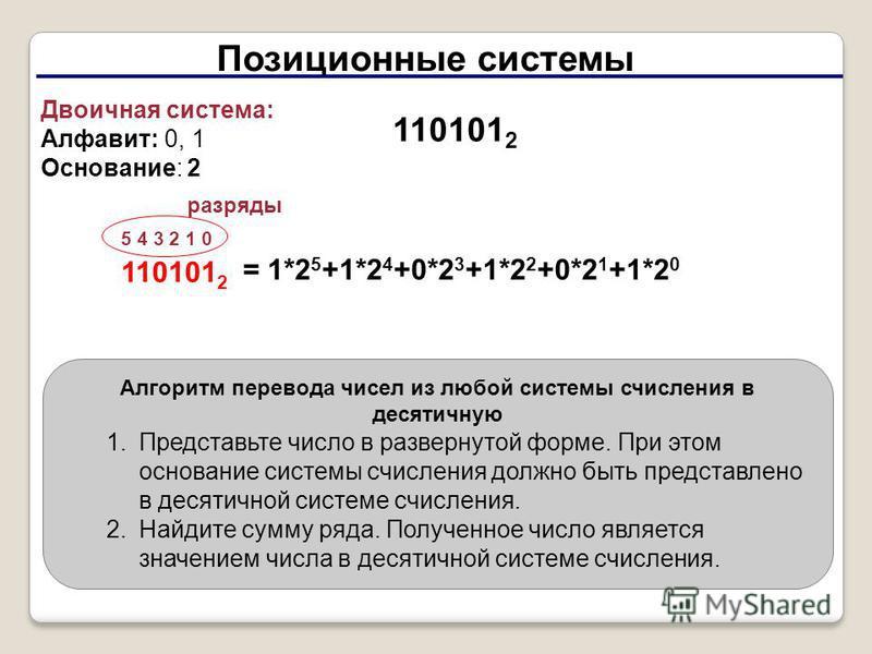 Позиционные системы 110101 2 5 4 3 2 1 0 разряды = 1*2 5 +1*2 4 +0*2 3 +1*2 2 +0*2 1 +1*2 0 Алгоритм перевода чисел из любой системы счисления в десятичную 1. Представьте число в развернутой форме. При этом основание системы счисления должно быть пре