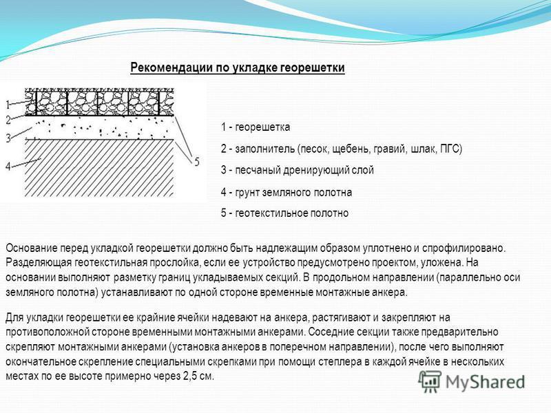 Рекомендации по укладке георешетки 1 - георешетка 2 - заполнитель (песок, щебень, гравий, шлак, ПГС) 3 - песчаный дренирующий слой 4 - грунт земляного полотна 5 - геотекстильное полотно Основание перед укладкой георешетки должно быть надлежащим образ