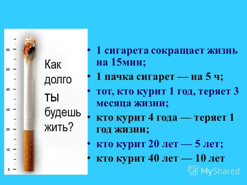 Пассивное курение Табачный дым 35% 50% 15% 35% 15%