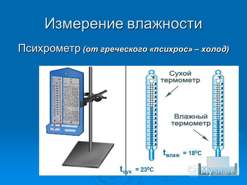Измерение владности Психрометр (от греческого «псих рос» – холод) t сух = 23 0 С t влад = 18 0 С