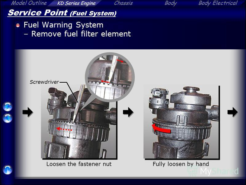 Model Outline KD Series Engine ChassisBodyBody Electrical Service Point (Fuel System) Fuel Warning System –Remove fuel filter element Screwdriver Loosen the fastener nutFully loosen by hand