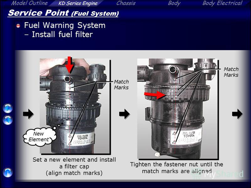 Model Outline KD Series Engine ChassisBodyBody Electrical Service Point (Fuel System) Fuel Warning System –Install fuel filter Set a new element and install a filter cap (align match marks) Match Marks New Element Tighten the fastener nut until the m