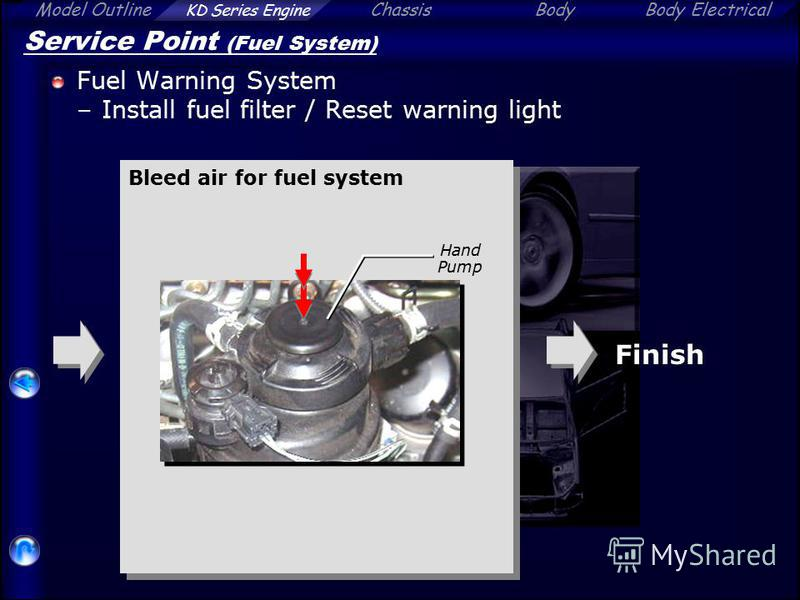 Model Outline KD Series Engine ChassisBodyBody Electrical Service Point (Fuel System) Fuel Warning System –Install fuel filter / Reset warning light Bleed air for fuel system Hand Pump Finish