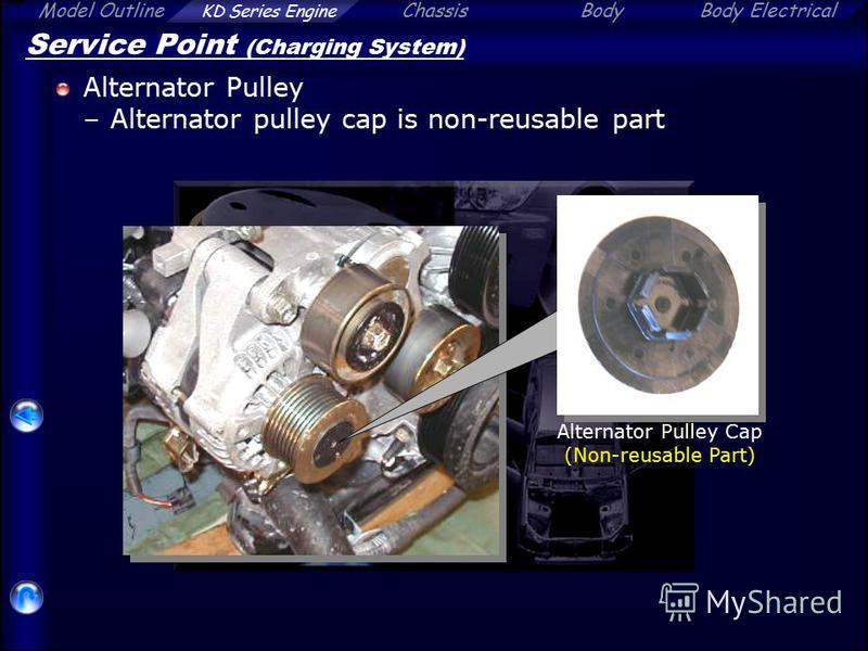 Model Outline KD Series Engine ChassisBodyBody Electrical Service Point (Charging System) Alternator Pulley –Alternator pulley cap is non-reusable part Alternator Pulley Cap (Non-reusable Part)