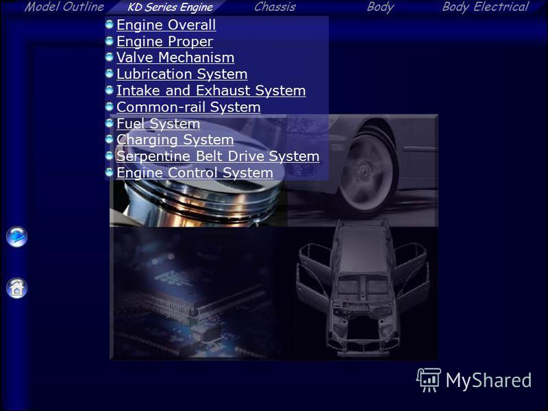 Model Outline KD Series Engine ChassisBodyBody Electrical Engine Overall Engine Proper Valve Mechanism Lubrication System Intake and Exhaust System Common-rail System Fuel System Charging System Serpentine Belt Drive System Engine Control System