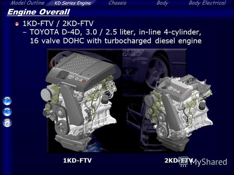 Model Outline KD Series Engine ChassisBodyBody Electrical Engine Overall 1KD-FTV / 2KD-FTV –TOYOTA D-4D, 3.0 / 2.5 liter, in-line 4-cylinder, 16 valve DOHC with turbocharged diesel engine 1KD-FTV2KD-FTV