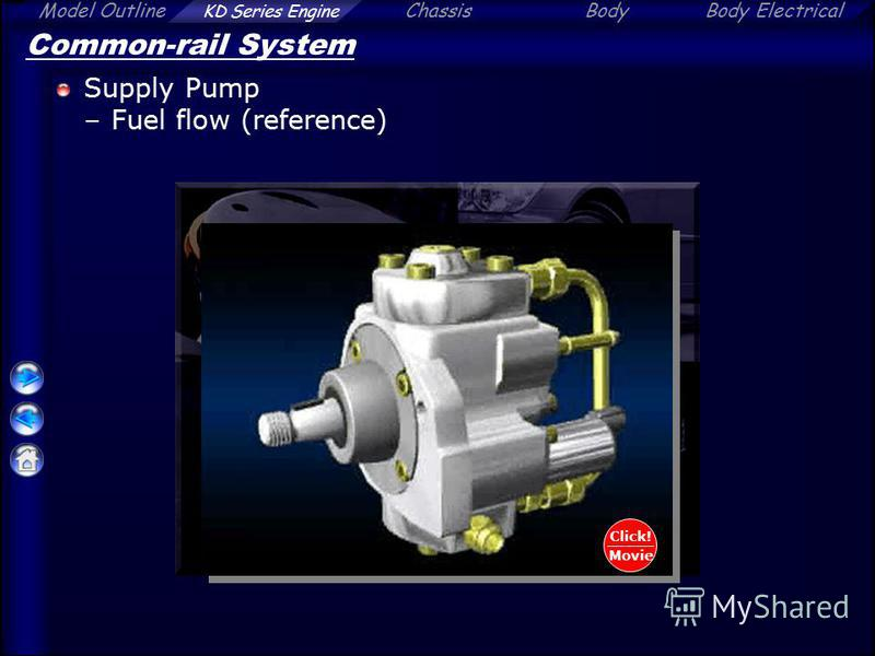 Model Outline KD Series Engine ChassisBodyBody Electrical Common-rail System Supply Pump –Fuel flow (reference) Click! Movie