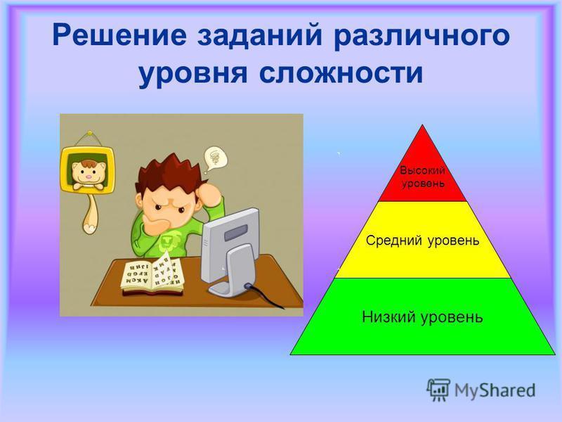 Высокий уровень Средний уровень Низкий уровень Решение заданий различного уровня сложности