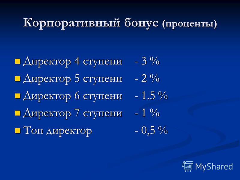 Корпоративный бонус (проценты) Директор 4 ступени - 3 % Директор 4 ступени - 3 % Директор 5 ступени - 2 % Директор 5 ступени - 2 % Директор 6 ступени - 1.5 % Директор 6 ступени - 1.5 % Директор 7 ступени - 1 % Директор 7 ступени - 1 % Топ директор -