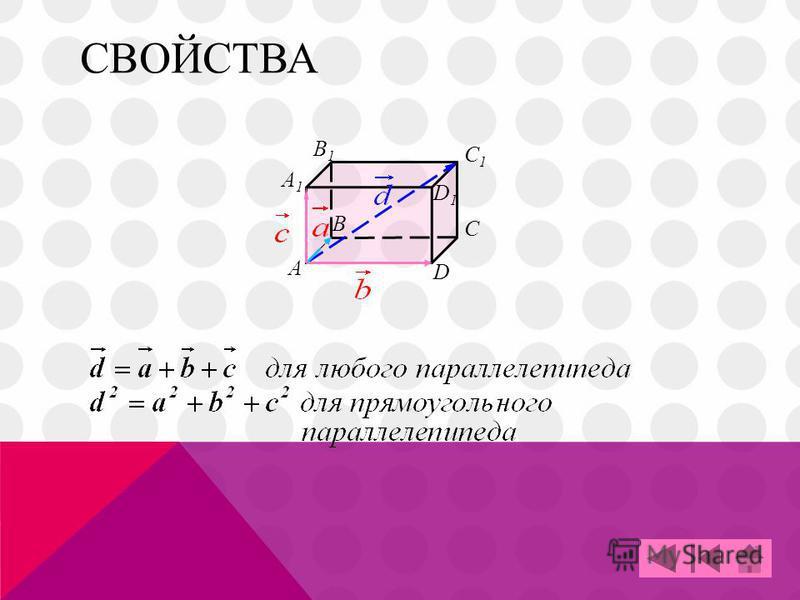 СВОЙСТВА B А C D A1A1 B1B1 C1C1 D1D1