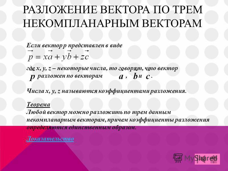 РАЗЛОЖЕНИЕ ВЕКТОРА ПО ТРЕМ НЕКОМПЛАНАРНЫМ ВЕКТОРАМ Если вектор p представлен в виде где x, y, z – некоторые числа, то говорят, что вектор разложен по векторам, и. Числа x, y, z называются коэффициентами разложения. Теорема Любой вектор можно разложит