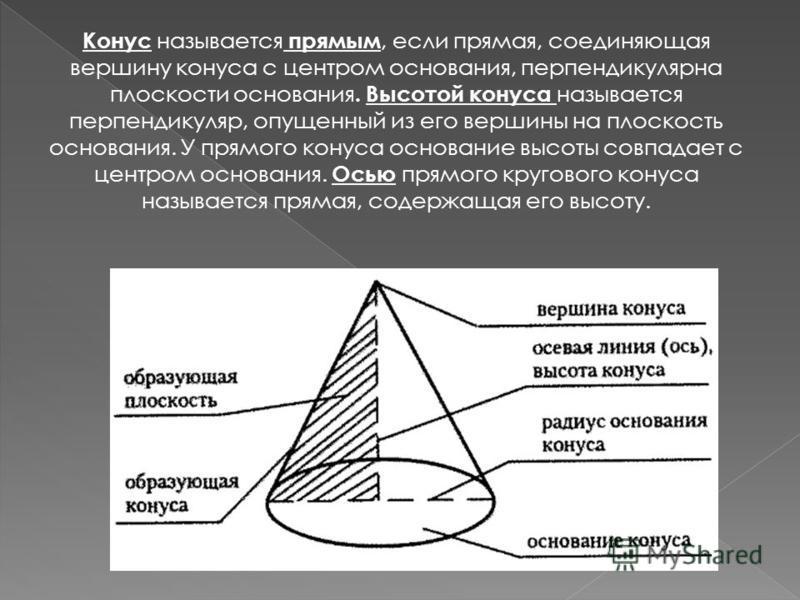 Конус называется прямым, если прямая, соединяющая вершину конуса с центром основания, перпендикулярна плоскости основания. Высотой конуса называется перпендикуляр, опущенный из его вершины на плоскость основания. У прямого конуса основание высоты сов