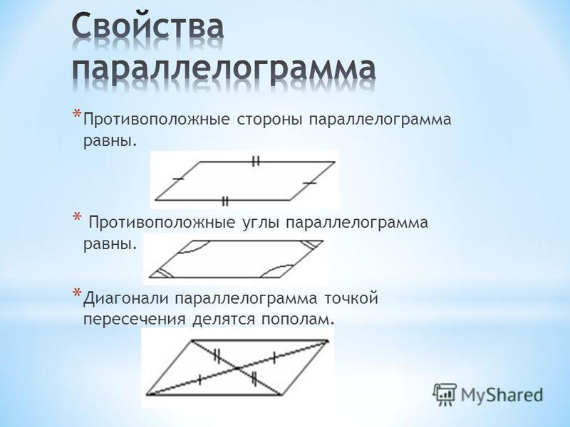 * Противоположные стороны параллелограмма равны. * Противоположные углы параллелограмма равны. * Диагонали параллелограмма точкой пересечения делятся пополам.