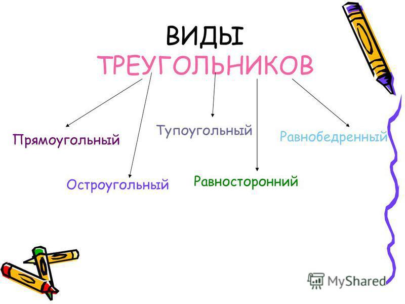 ВИДЫ ТРЕУГОЛЬНИКОВ Прямоугольный Остроугольный Тупоугольный Равносторонний Равнобедренный