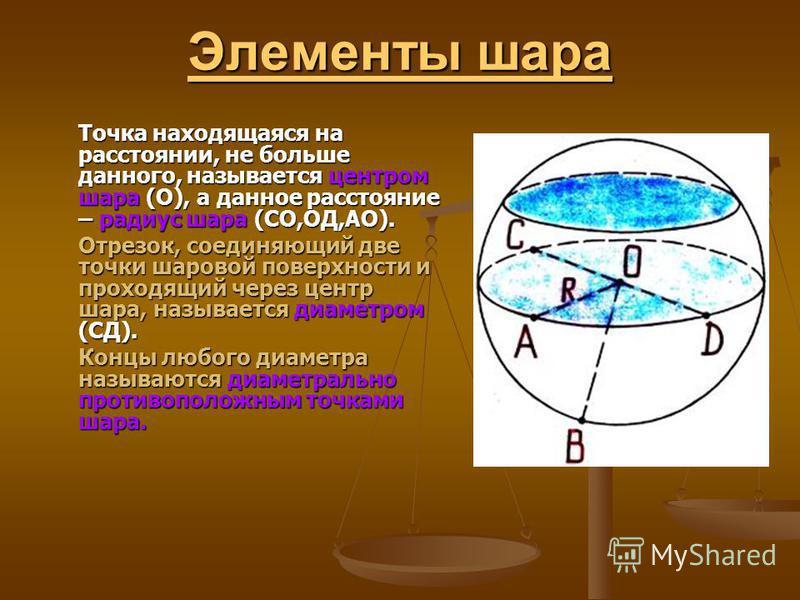 Элементы шара Элементы шара Точка находящаяся на расстоянии, не больше данного, называется центром шара (О), а данное расстояние – радиус шара (СО,ОД,АО). Отрезок, соединяющий две точки шаровой поверхности и проходящий через центр шара, называется ди
