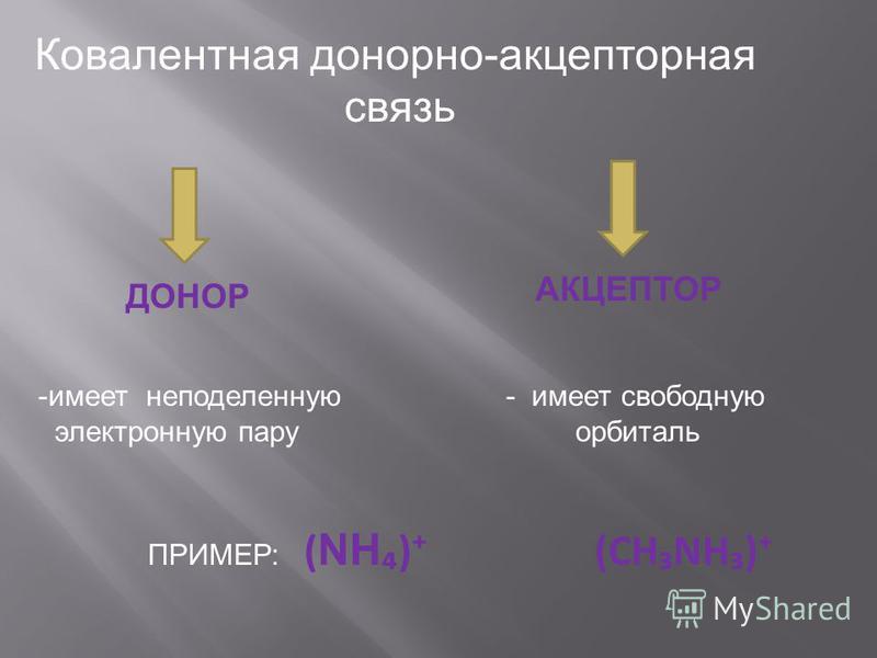 Ковалентная донорно-акцепторная связь ДОНОР АКЦЕПТОР -имеет неподеленную - имеет свободную электронную пару орбиталь ПРИМЕР: ( NH ) (CHNH)