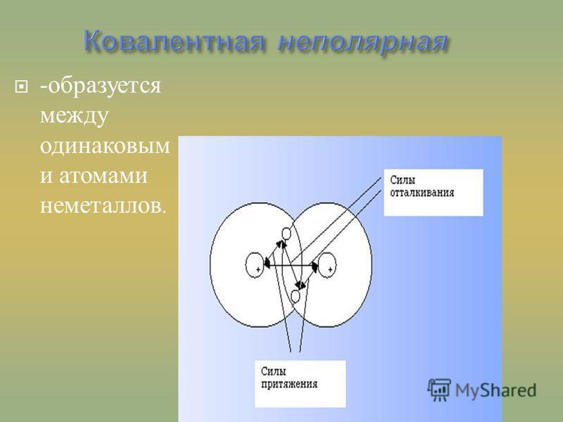 - образуется между одинаковым и атомами неметаллов.