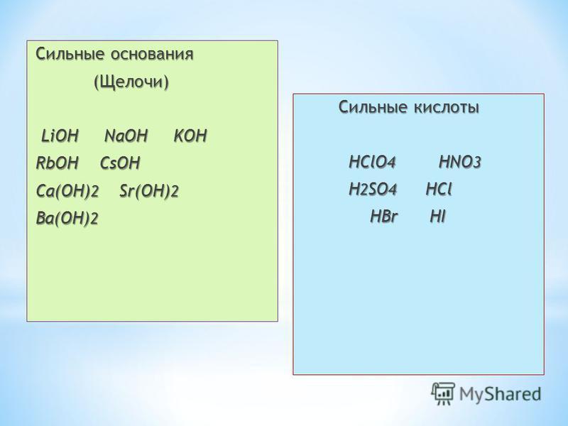 Сильные основания (Щелочи) (Щелочи) LiOH NaOH KOH LiOH NaOH KOH RbOH CsOH Ca(OH) 2 Sr(OH) 2 Ba(OH) 2 Cильные кислоты Cильные кислоты HClO 4 HNO 3 HClO 4 HNO 3 H 2 SO 4 HCl H 2 SO 4 HCl HBr HI HBr HI