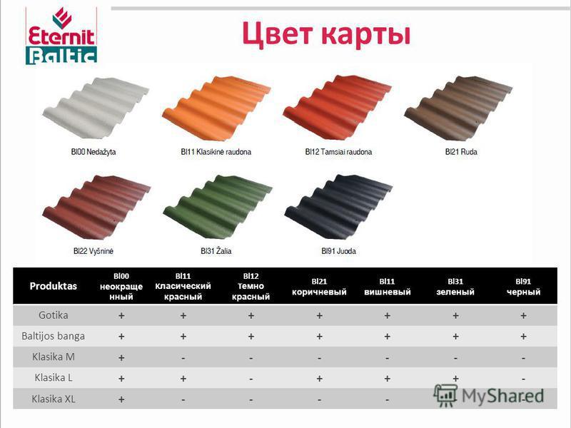 Цвет карты Produktas Bl00 неокраще нный Bl11 K классический красный Bl12 T темно красный Bl21 коричневый Bl11 вишневый Bl31 зеленый Bl91 черный Gotika +++++++ Baltijos banga +++++++ Klasika M +------ Klasika L ++-+++- Klasika XL +------