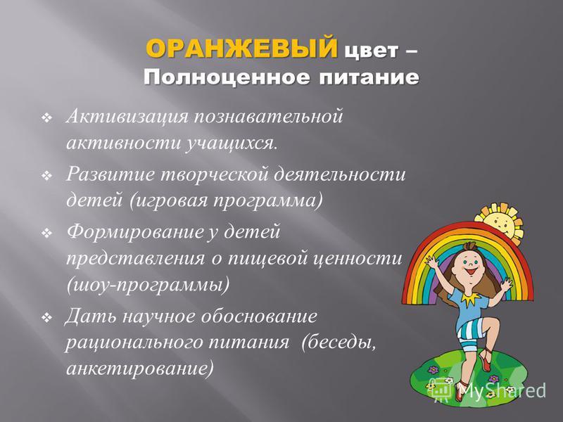 Активизация познавательной активности учащихся. Развитие творческой деятельности детей ( игровая программа ) Формирование у детей представления о пищевой ценности ( шоу - программы ) Дать научное обоснование рационального питания ( беседы, анкетирова