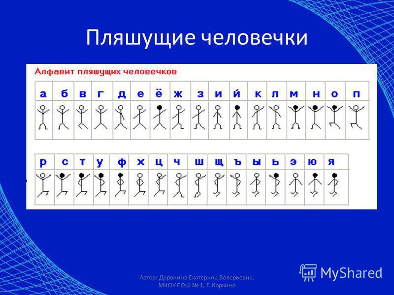 Автор: Доронина Екатерина Валерьевна, МКОУ СОШ 1, Г. Коркино Пляшущие человечки