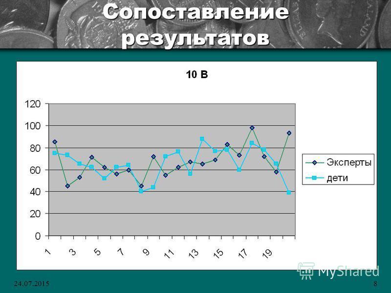 24.07.20158 Сопоставление результатов