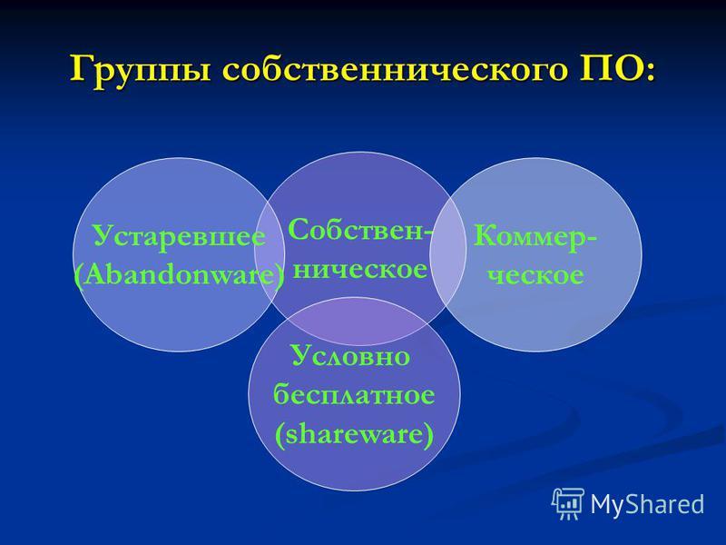 Группы собственнического ПО: Собствен- ническое Коммер- ческое Устаревшее (Abandonware) Условно бесплатное (shareware)