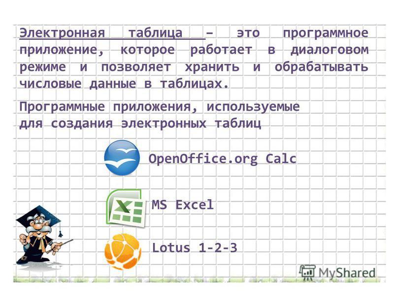 электронные презентации таблицы уроки