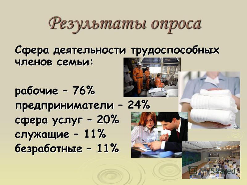 Результаты опроса Сфера деятельности трудоспособных членов семьи: рабочие – 76% предприниматели – 24% сфера услуг – 20% служащие – 11% безработные – 11%