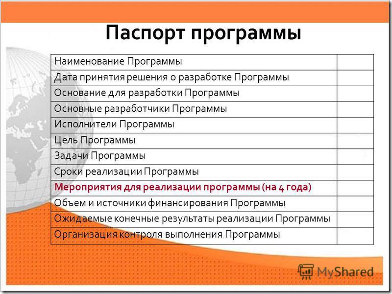 Наименование Программы Дата принятия решения о разработке Программы Основание для разработки Программы Основные разработчики Программы Исполнители Программы Цель Программы Задачи Программы Сроки реализации Программы Мероприятия для реализации програм