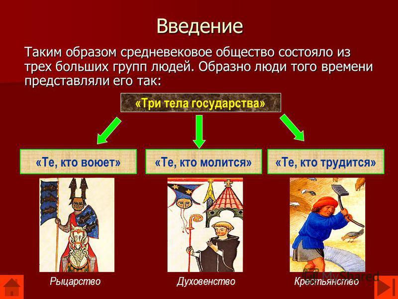 Введение Таким образом средневековое общество состояло из трех больших групп людей. Образно люди того времени представляли его так: «Три тела государства» «Те, кто воюет»«Те, кто молится»«Те, кто трудится» Духовенство РыцарствоКрестьянство