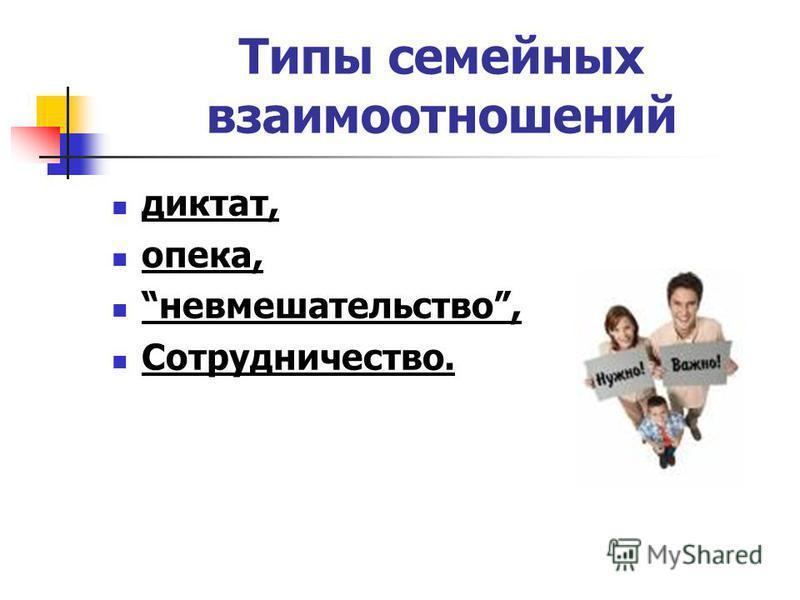 Типы семейных взаимоотношений диктат, опека, невмешательство, Сотрудничество.