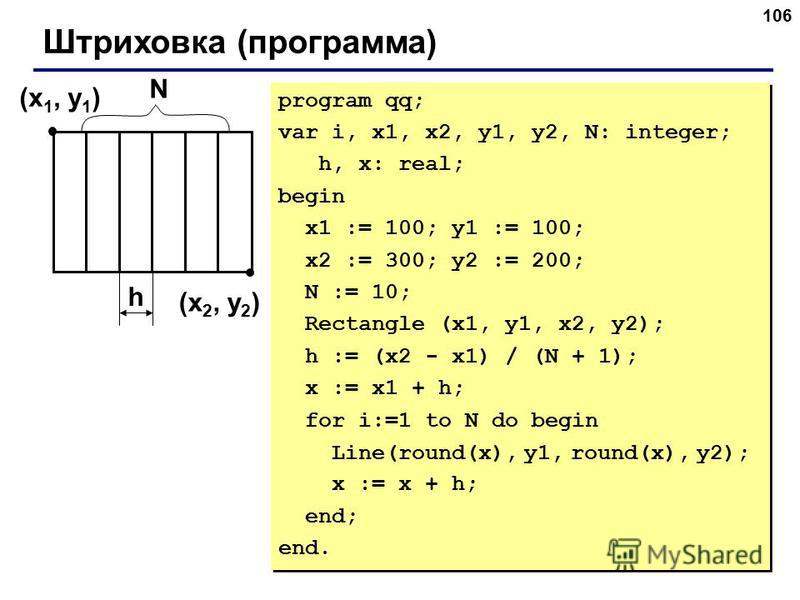 106 Штриховка (программа) (x 1, y 1 ) (x 2, y 2 ) h program qq; var i, x1, x2, y1, y2, N: integer; h, x: real; begin x1 := 100; y1 := 100; x2 := 300; y2 := 200; N := 10; Rectangle (x1, y1, x2, y2); h := (x2 - x1) / (N + 1); x := x1 + h; for i:=1 to N