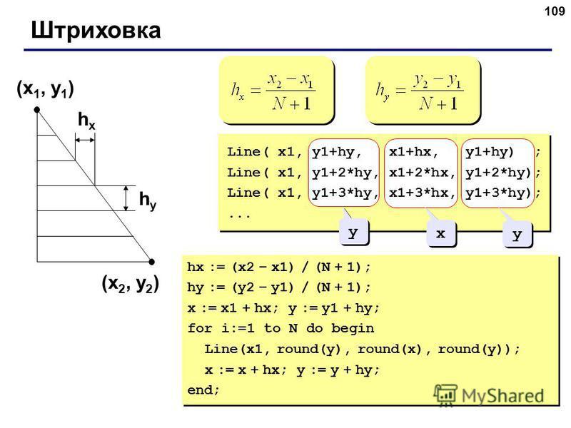109 Штриховка (x 1, y 1 ) (x 2, y 2 ) hxhx hyhy y y x x y y Line( x1, y1+hy, x1+hx, y1+hy) ; Line( x1, y1+2*hy, x1+2*hx, y1+2*hy); Line( x1, y1+3*hy, x1+3*hx, y1+3*hy);... hx := (x2 – x1) / (N + 1); hy := (y2 – y1) / (N + 1); x := x1 + hx; y := y1 +