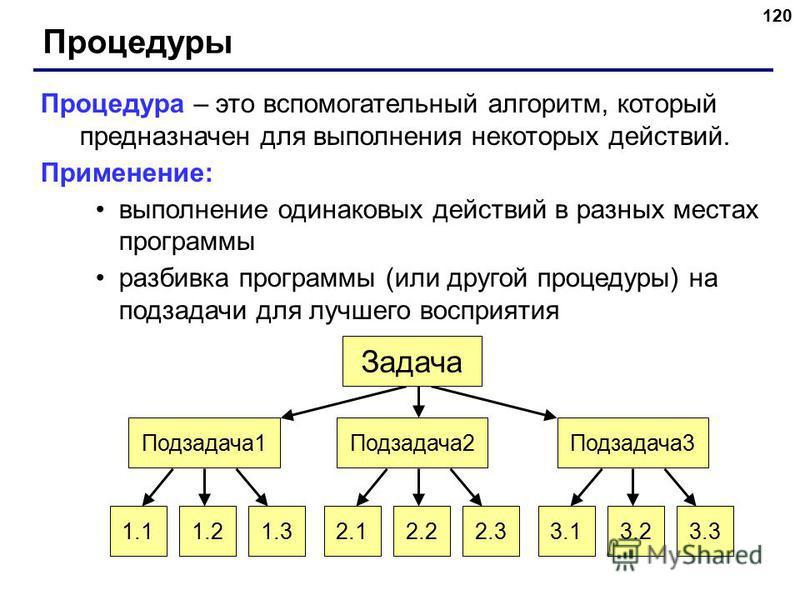 120 Процедуры Процедура – это вспомогательный алгоритм, который предназначен для выполнения некоторых действий. Применение: выполнение одинаковых действий в разных местах программы разбивка программы (или другой процедуры) на подзадачи для лучшего во