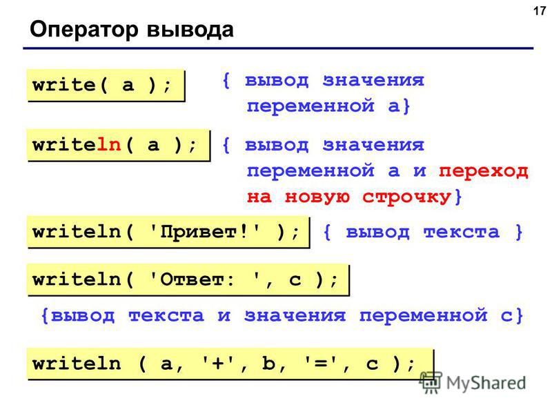 17 Оператор вывода { вывод значения переменной a} { вывод значения переменной a и переход на новую строчку} { вывод текста } {вывод текста и значения переменной c} write( a ); writeln( a ); writeln( 'Привет!' ); writeln( 'Ответ: ', c ); writeln ( a,
