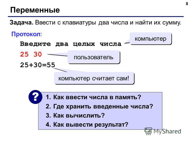 8 Переменные Задача. Ввести с клавиатуры два числа и найти их сумму. Протокол: Введите два целых числа 25 30 25+30=55 компьютер пользователь компьютер считает сам! 1. Как ввести числа в память? 2. Где хранить введенные числа? 3. Как вычислить? 4. Как