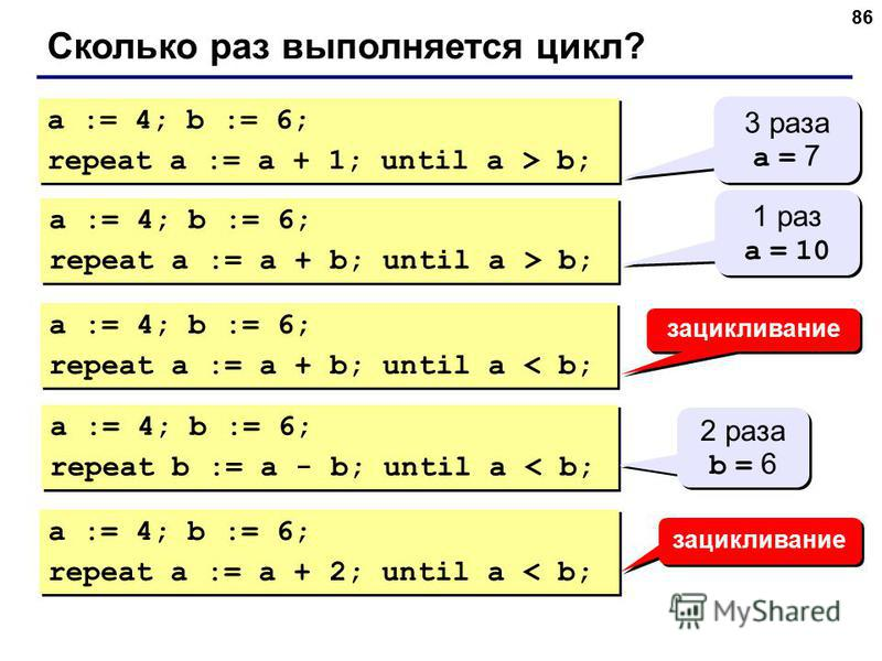 86 Сколько раз выполняется цикл? a := 4; b := 6; repeat a := a + 1; until a > b; a := 4; b := 6; repeat a := a + 1; until a > b; 3 раза a = 7 3 раза a = 7 a := 4; b := 6; repeat a := a + b; until a > b; a := 4; b := 6; repeat a := a + b; until a > b;
