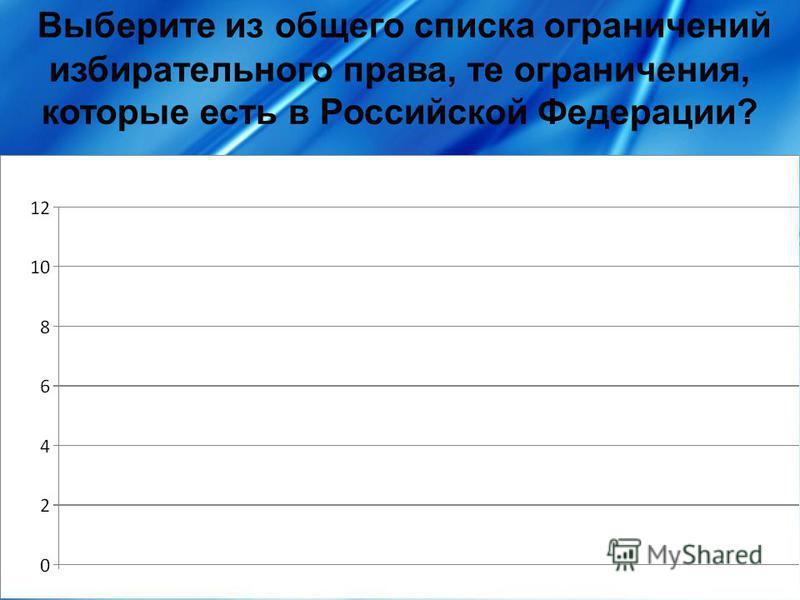 Выберите из общего списка ограничений избирательного права, те ограничения, которые есть в Российской Федерации?