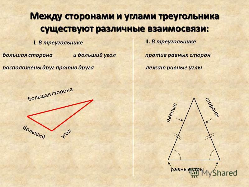Между сторонами и углами треугольника существуют различные взаимосвязи: Большая сторона больший угол I. В треугольнике большая сторонаи больший угол расположены друг против друга II. В треугольнике против равных сторон лежат равные углы равные сторон