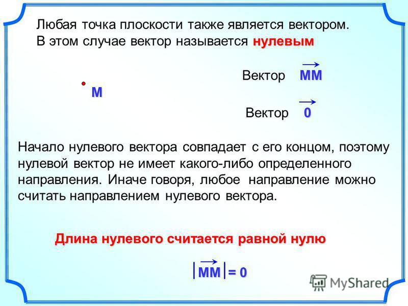 Любая точка плоскости также является вектором. нулевым В этом случае вектор называется нулевымM MM = 0 Длина нулевого считается равной нулю MMВектор 0 Начало нулевого вектора совпадает с его концом, поэтому нулевой вектор не имеет какого-либо определ