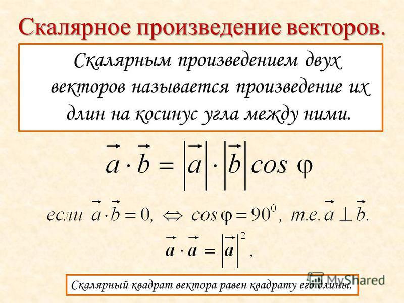 Скалярным произведением двух векторов называется произведение их длин на косинус угла между ними. Скалярное произведение векторов. Скалярный квадрат вектора равен квадрату его длины.