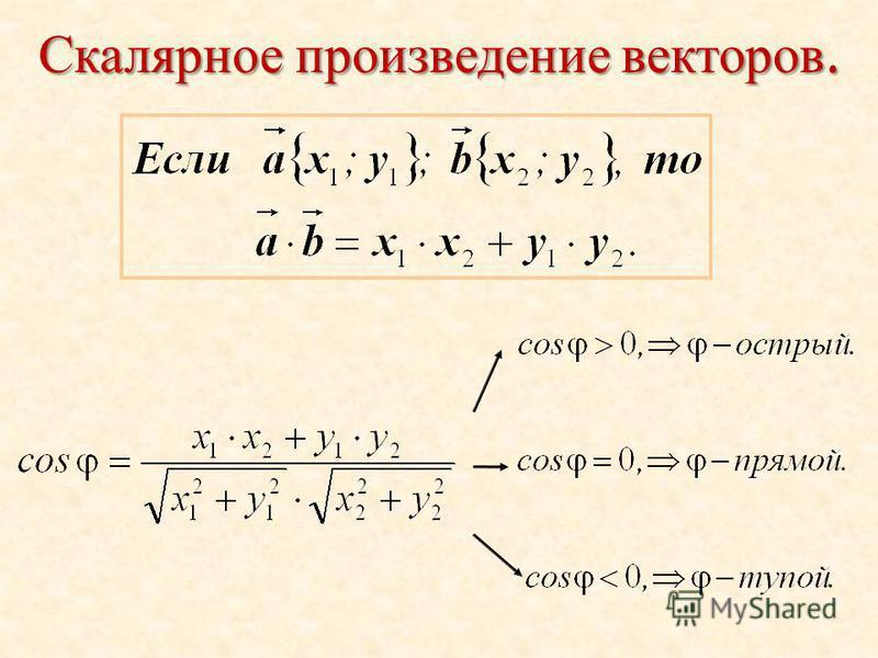 Скалярное произведение векторов.